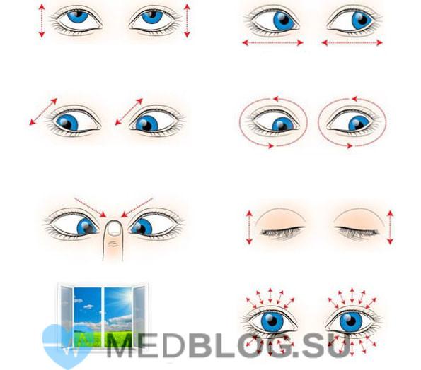 Массаж для глаз при глаукоме