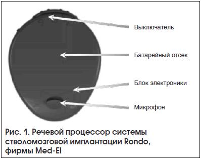 Рис. 1. Речевой процессор системы стволомозговой имплантации Rondo, фирмы Med-El
