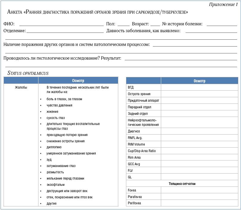 Анкета «Ранняя диагностика пора жений органов зрения при саркоидозе/туберкулезе»