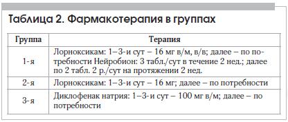 Таблица 2. Фармакотерапия в группах