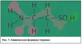 Рис. 1. Химическая формула таурина