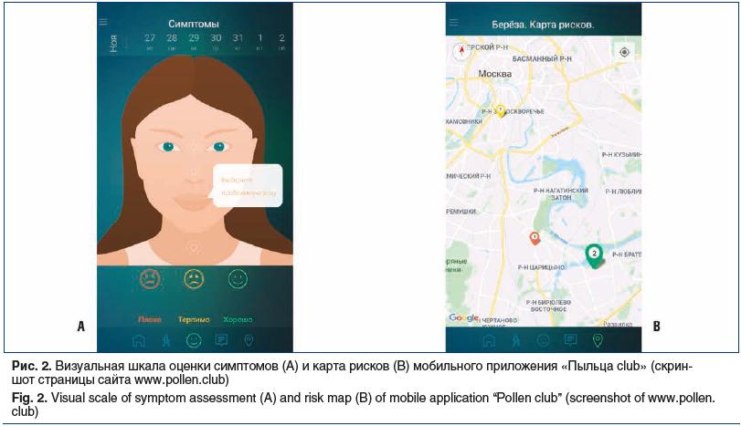 """Рис. 2. Визуальная шкала оценки симптомов (А) и карта рисков (В) мобильного приложения «Пыльца club» (скриншот страницы сайта www.pollen.club) Fig. 2. Visual scale of symptom assessment (A) and risk map (B) of mobile application """"Pollen club"""" (screenshot"""
