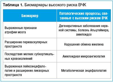 Таблица 1. Алгоритм перехода от помпы к пероральному введению леводопы [33]