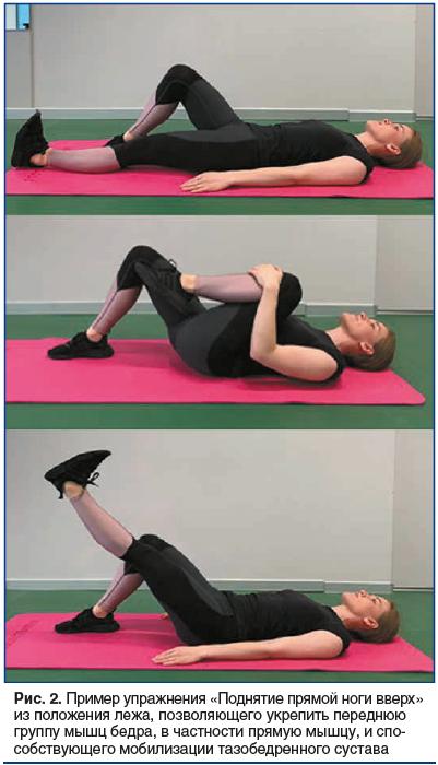 Рис. 2. Пример упражнения «Поднятие прямой ноги вверх» из положения лежа, позволяющего укрепить переднюю группу мышц бедра, в частности прямую мышцу, и способствующего мобилизации тазобедренного сустава